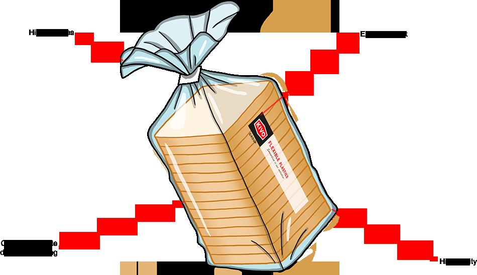 bagloader bags
