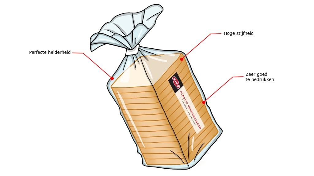 bagloaders